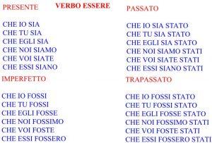 حالت التزامی در زبان ایتالیایی 1
