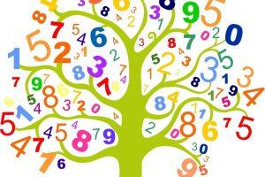 numerologia-cosè