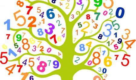 صفات شمارگان در ایتالیایی (اعداد) gli aggettivi numerali