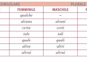 indefiniti_aggettivi_tab_i_00021_001